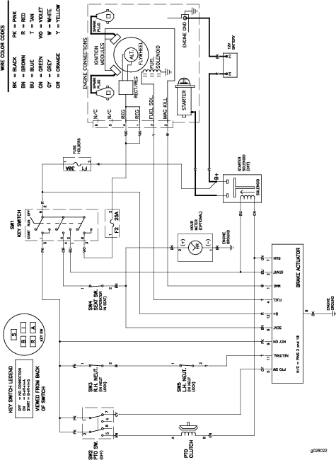 Toro Z Master Wiring Diagram from manuals.toro.com