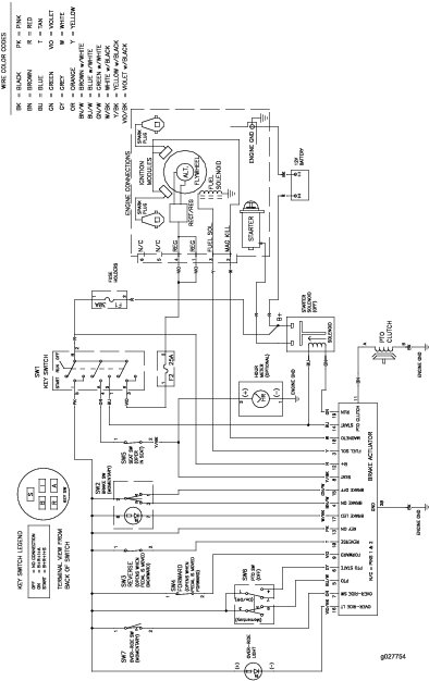 Relay Wiring Diagram Toro - Wiring Diagram Overview circuit-bake - circuit -bake.aigaravenna.it | Relay Wiring Diagram Toro |  | diagram database - aigaravenna.it