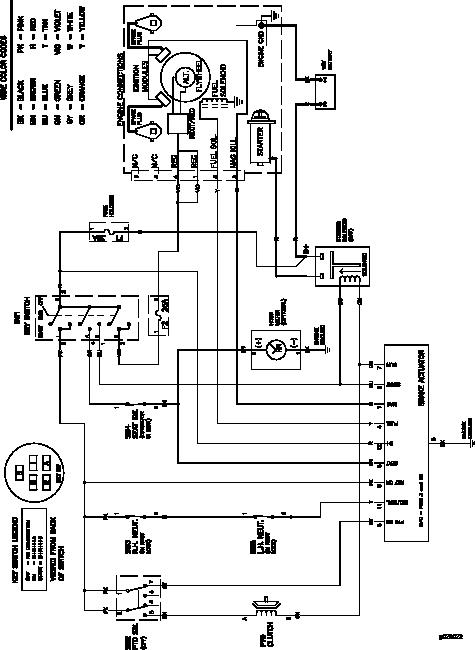Plæneklipper solenoid hook up