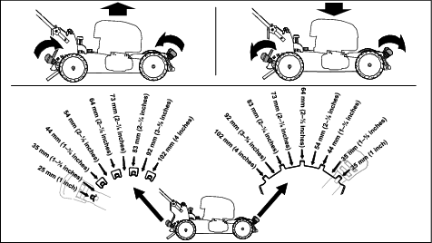 toro lawn mower wiring diagram interactive manual  interactive manual