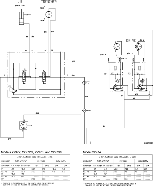 24 volt hydraulic lift wiring diagram interactive manual  interactive manual